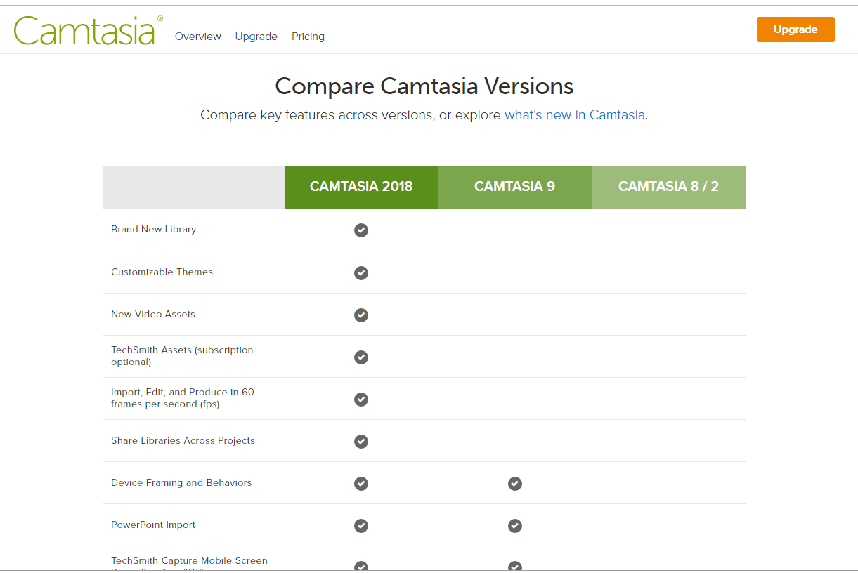 Camtasia 2018 vs Camtasia 9, is it worth the price?