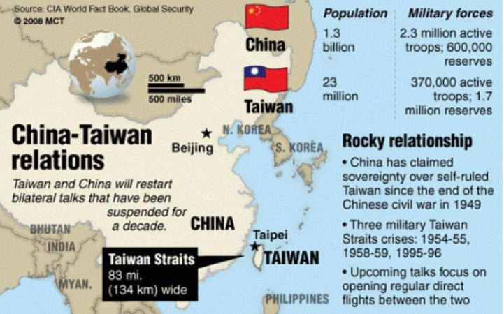 A Brief History of Taiwan