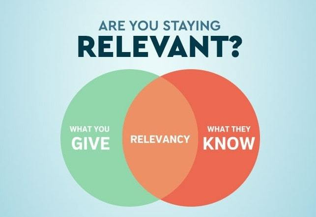 Are we staying relevant with our keywords to content?